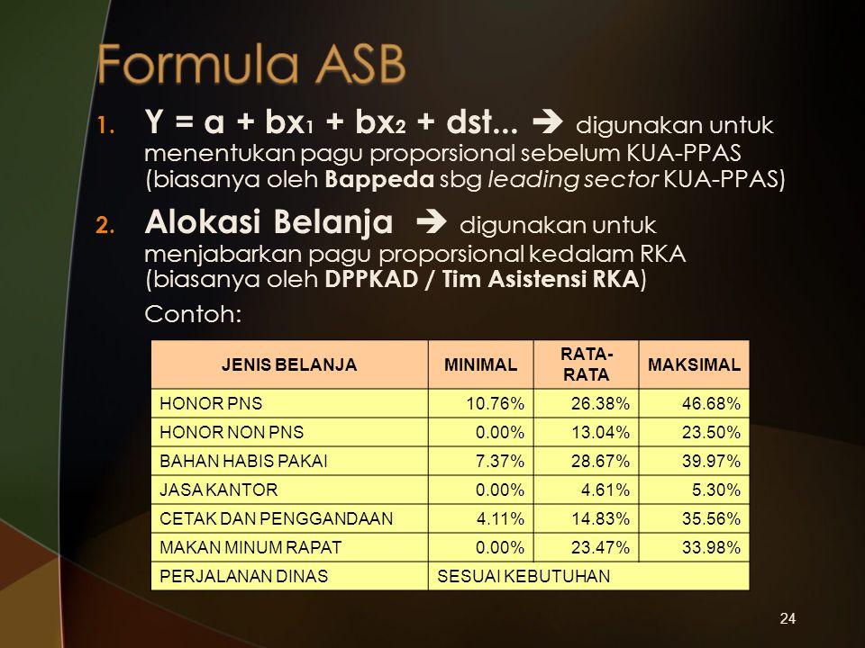 24 1. Y = a + bx 1 + bx 2 + dst...  digunakan untuk menentukan pagu proporsional sebelum KUA-PPAS (biasanya oleh Bappeda sbg leading sector KUA-PPAS)