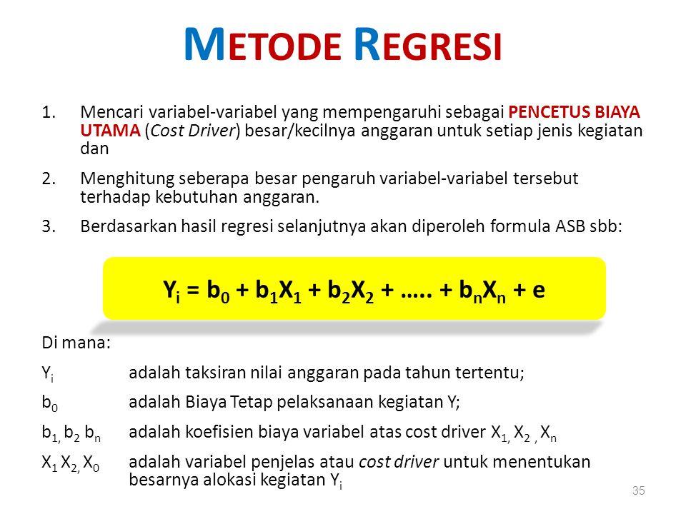 M ETODE R EGRESI 1.Mencari variabel-variabel yang mempengaruhi sebagai PENCETUS BIAYA UTAMA (Cost Driver) besar/kecilnya anggaran untuk setiap jenis k