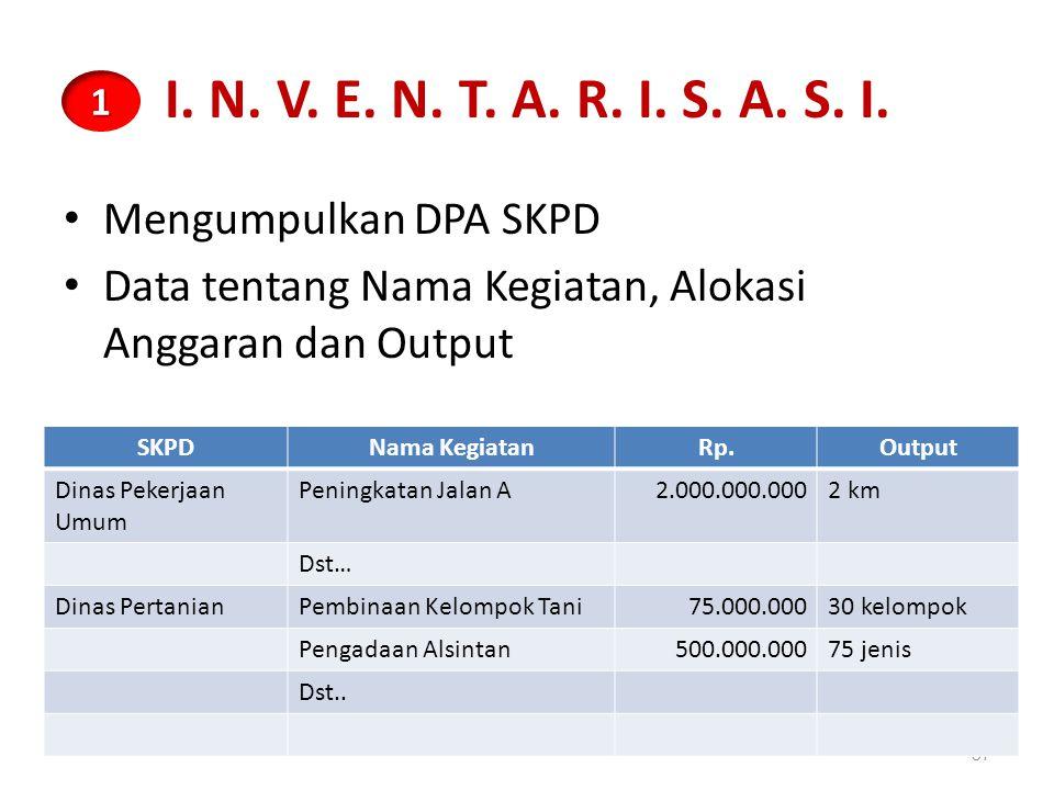 I. N. V. E. N. T. A. R. I. S. A. S. I. Mengumpulkan DPA SKPD Data tentang Nama Kegiatan, Alokasi Anggaran dan Output 37 1 SKPDNama KegiatanRp.Output D