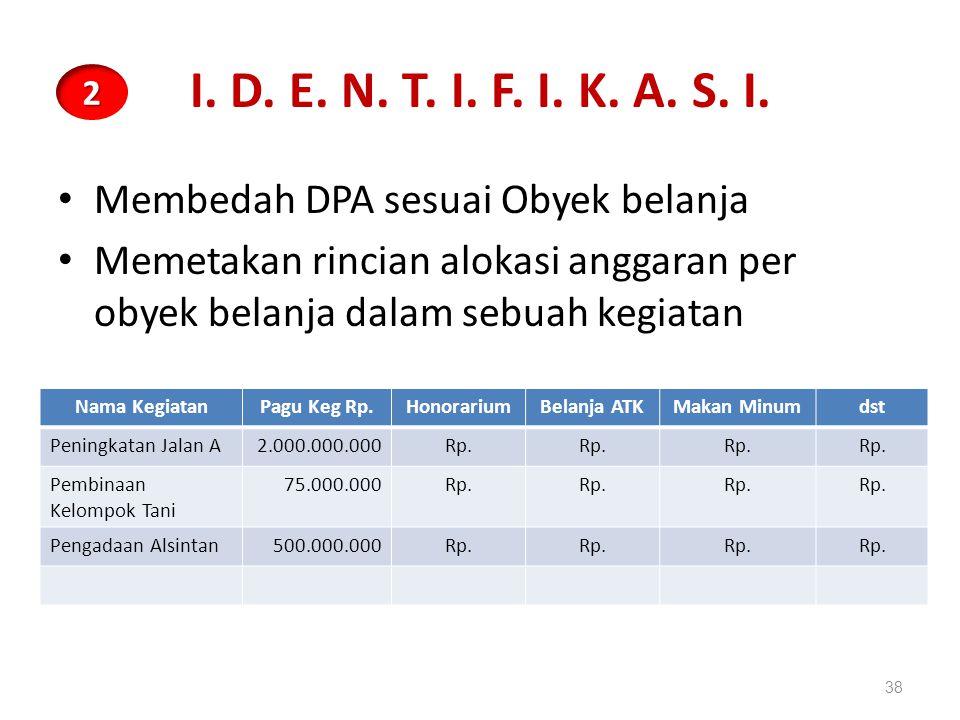 I. D. E. N. T. I. F. I. K. A. S. I. Membedah DPA sesuai Obyek belanja Memetakan rincian alokasi anggaran per obyek belanja dalam sebuah kegiatan 38 2