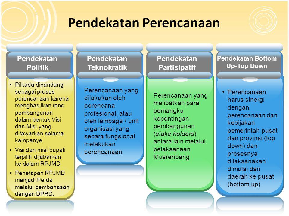 Pembahasan & Kesepakaan KUA & PPAS antara KDH dgn DPRD (Juni) SE KDH kepada SKPD (Juni) Penyusunan RKA-SKPD & RAPBD (Juli-September) Pembahasan dan persetujuan Rancangan APBD dgn DPRD (Oktober-November) Penetapan Perda APBD (Desember) Penetapan RKPD (Mei) Musrenbang Kab/Kota (Maret) Forum SKPD Penyusunan Renja SKPD Kab/Kota (Maret) Musrenbang Kecamatan (Februari) Musrenbang Desa (Januari) JADWAL PERENCANAAN & PENGANGGARAN Penyusunan/Pengesaha n DPA SKPD (Desember) 1 1 2 2 3 3 4 4 5 5 6 6 7 7 8 8 9 9 11 12 10 13 Pelaksanaan APBD Januari thn berikutnya Evaluasi Rancangan Perda APBD (Desember)