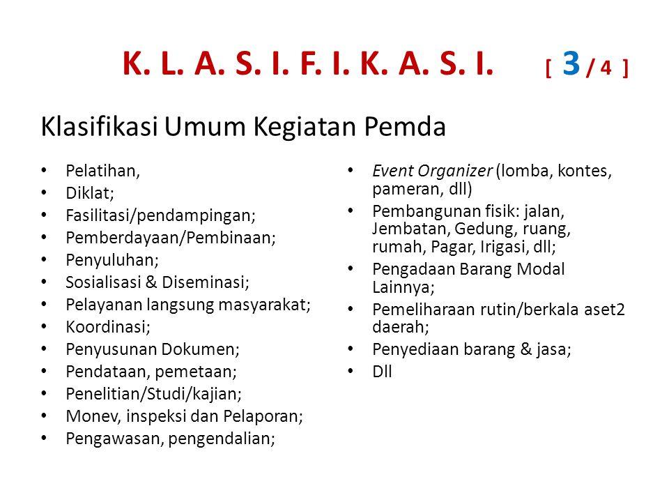 Klasifikasi Umum Kegiatan Pemda Pelatihan, Diklat; Fasilitasi/pendampingan; Pemberdayaan/Pembinaan; Penyuluhan; Sosialisasi & Diseminasi; Pelayanan langsung masyarakat; Koordinasi; Penyusunan Dokumen; Pendataan, pemetaan; Penelitian/Studi/kajian; Monev, inspeksi dan Pelaporan; Pengawasan, pengendalian; Event Organizer (lomba, kontes, pameran, dll) Pembangunan fisik: jalan, Jembatan, Gedung, ruang, rumah, Pagar, Irigasi, dll; Pengadaan Barang Modal Lainnya; Pemeliharaan rutin/berkala aset2 daerah; Penyediaan barang & jasa; Dll K.