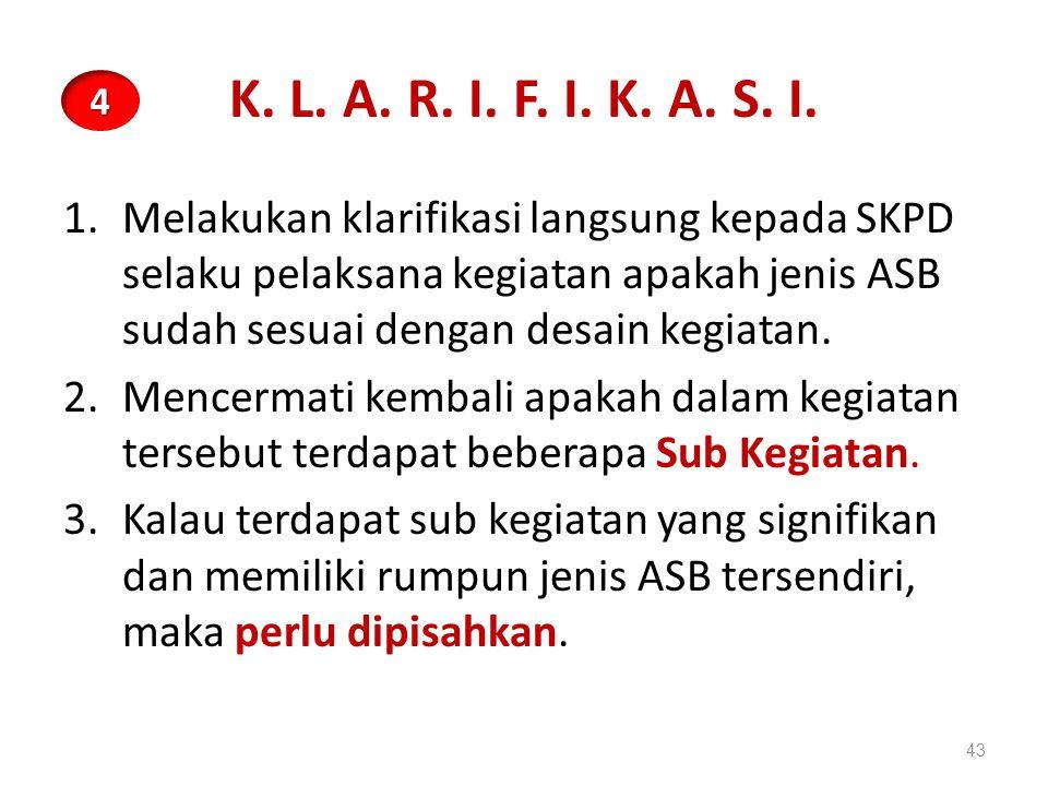 K.L. A. R. I. F. I. K. A. S. I.