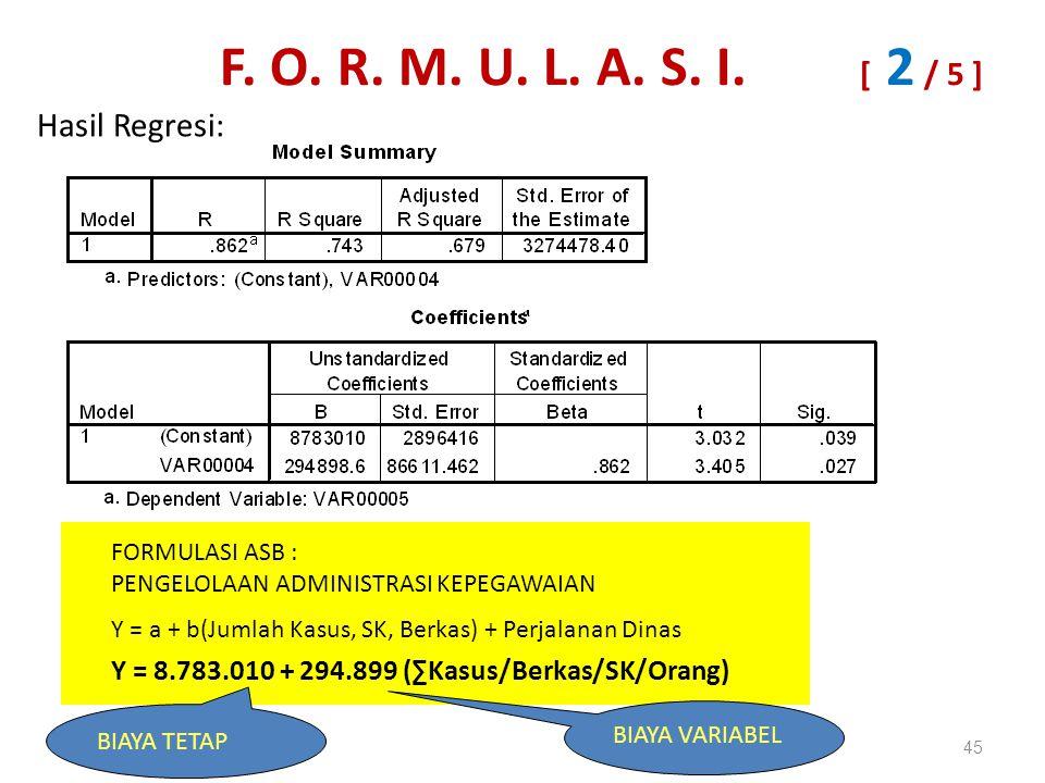 45 FORMULASI ASB : PENGELOLAAN ADMINISTRASI KEPEGAWAIAN Y = a + b(Jumlah Kasus, SK, Berkas) + Perjalanan Dinas Y = 8.783.010 + 294.899 (∑Kasus/Berkas/SK/Orang) BIAYA TETAP BIAYA VARIABEL Hasil Regresi: F.