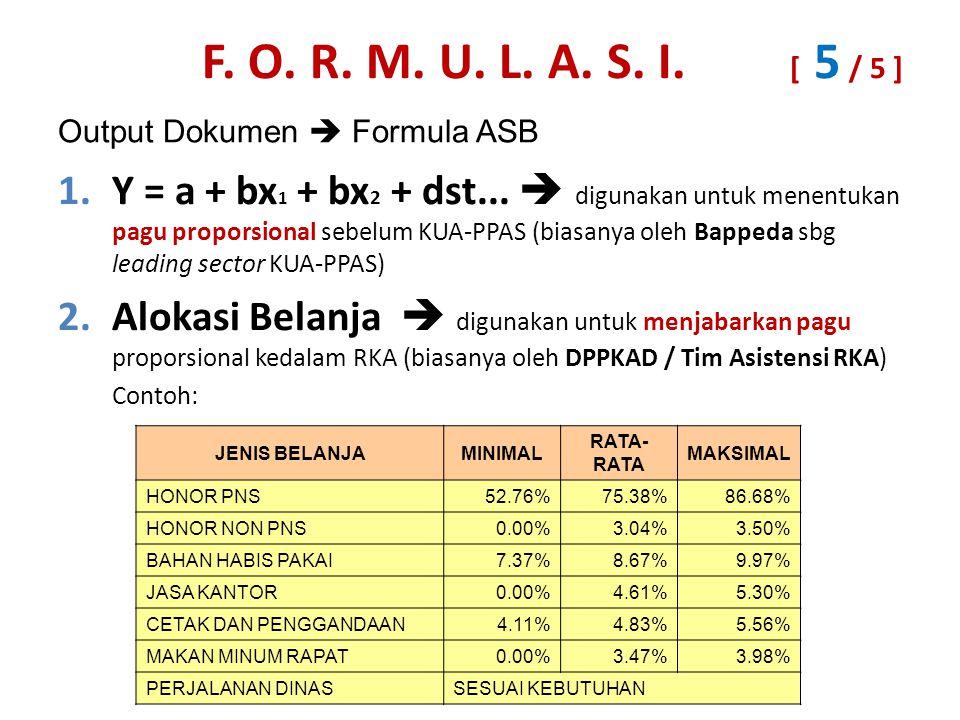 Output Dokumen  Formula ASB 1.Y = a + bx 1 + bx 2 + dst...  digunakan untuk menentukan pagu proporsional sebelum KUA-PPAS (biasanya oleh Bappeda sbg