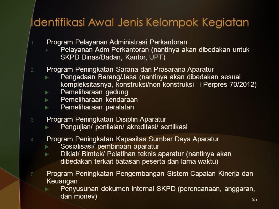 55 1. Program Pelayanan Administrasi Perkantoran  Pelayanan Adm Perkantoran (nantinya akan dibedakan untuk SKPD Dinas/Badan, Kantor, UPT) 2. Program