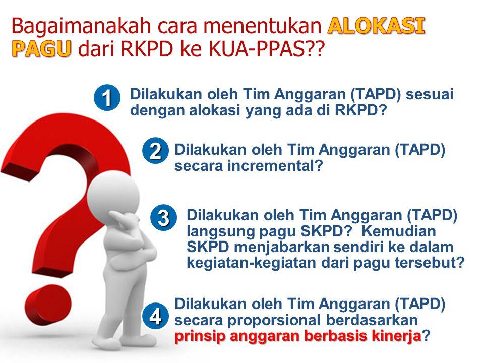 Dilakukan oleh Tim Anggaran (TAPD) sesuai dengan alokasi yang ada di RKPD? 1 Dilakukan oleh Tim Anggaran (TAPD) secara incremental? 2 Dilakukan oleh T