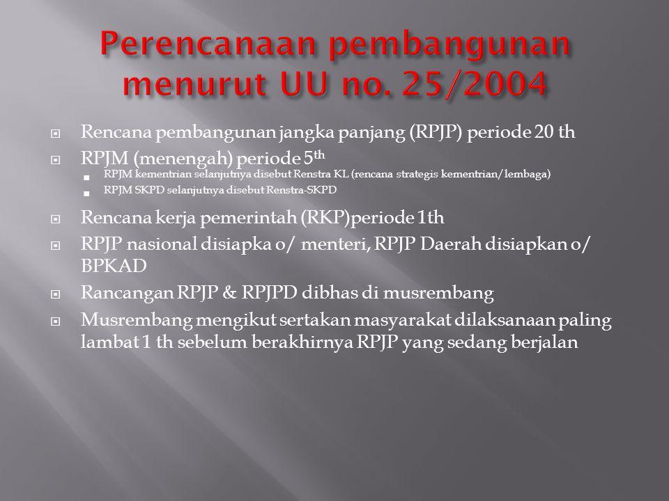  Rencana pembangunan jangka panjang (RPJP) periode 20 th  RPJM (menengah) periode 5 th  RPJM kementrian selanjutnya disebut Renstra KL (rencana strategis kementrian/lembaga)  RPJM SKPD selanjutnya disebut Renstra-SKPD  Rencana kerja pemerintah (RKP)periode 1th  RPJP nasional disiapka o/ menteri, RPJP Daerah disiapkan o/ BPKAD  Rancangan RPJP & RPJPD dibhas di musrembang  Musrembang mengikut sertakan masyarakat dilaksanaan paling lambat 1 th sebelum berakhirnya RPJP yang sedang berjalan