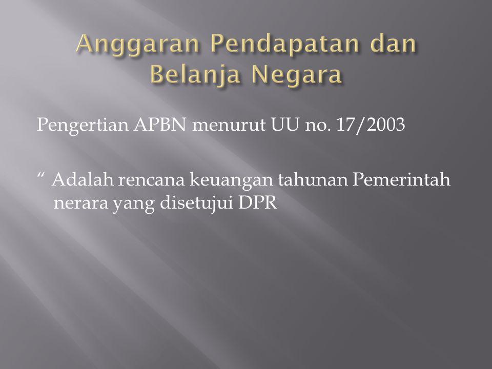 Pengertian APBN menurut UU no.