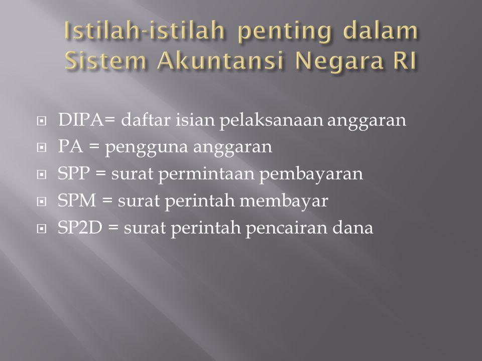  DIPA= daftar isian pelaksanaan anggaran  PA = pengguna anggaran  SPP = surat permintaan pembayaran  SPM = surat perintah membayar  SP2D = surat perintah pencairan dana