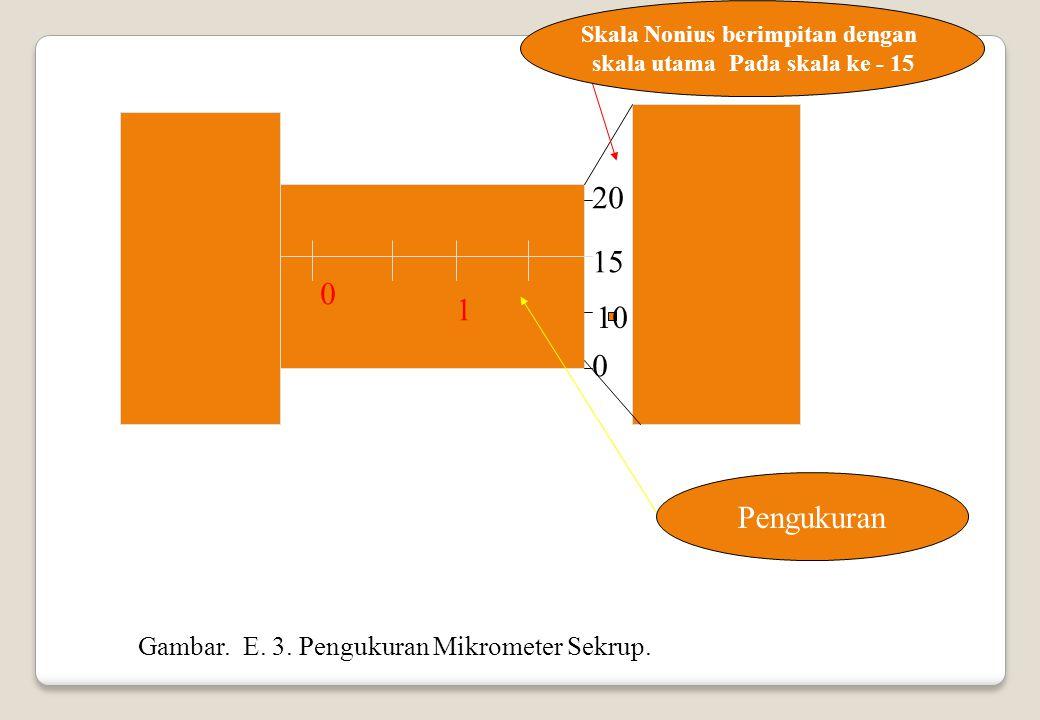Pengukuran dengan jangka sorong di atas menunjukkan bahwa : Skala utama 6,1 cm Skala Nonius yang berimpitan dengan skala utama adalah 5.