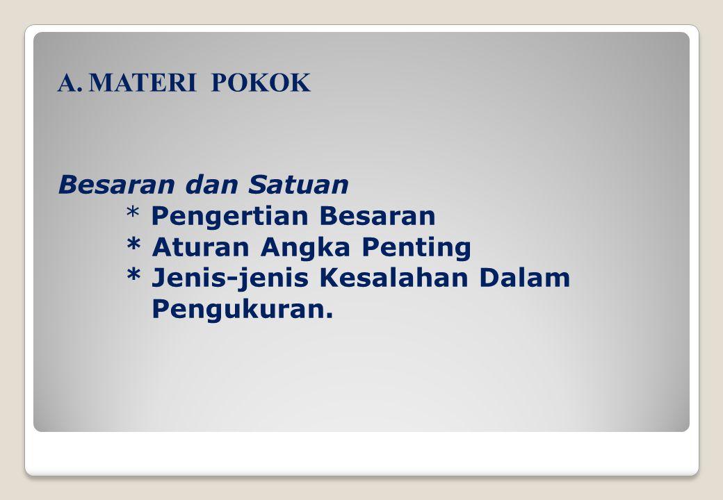 b.Jangka Sorong Jangka Sorong terdiri dari rahang tetap dan rangka yang digeser.