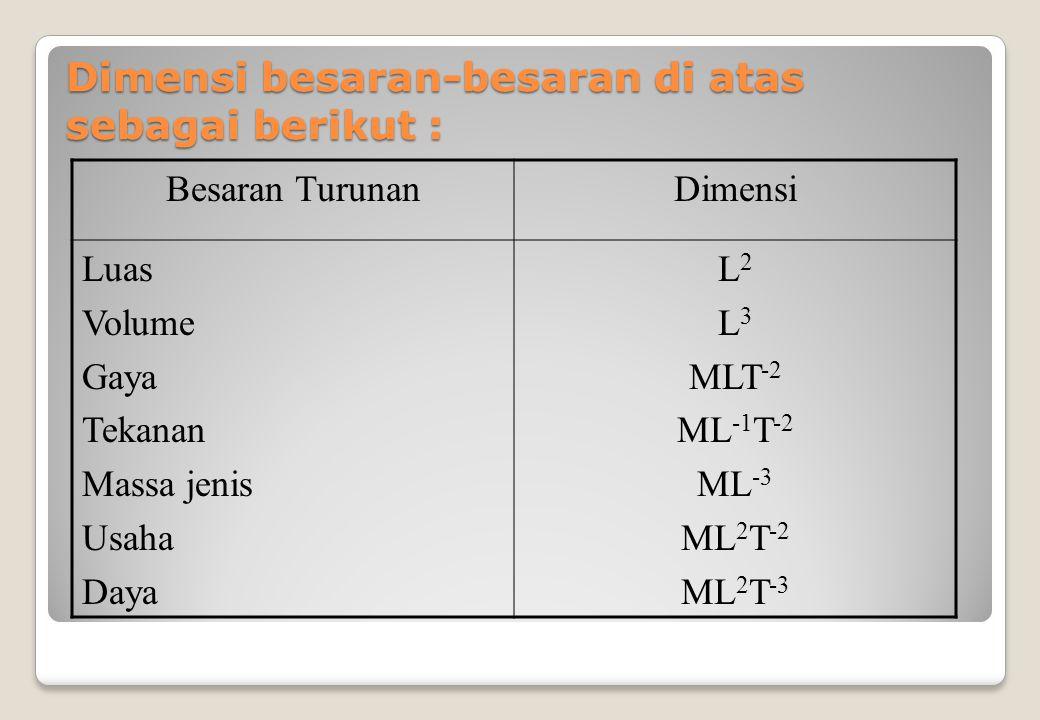 2. Dimensi percepatan = Dimensi kecepatan Dimensi waktu = L T –1 / T = L T –2 Dengan memperhatikan 2 contoh di atas, lakukanlah analisis dimensi Untuk