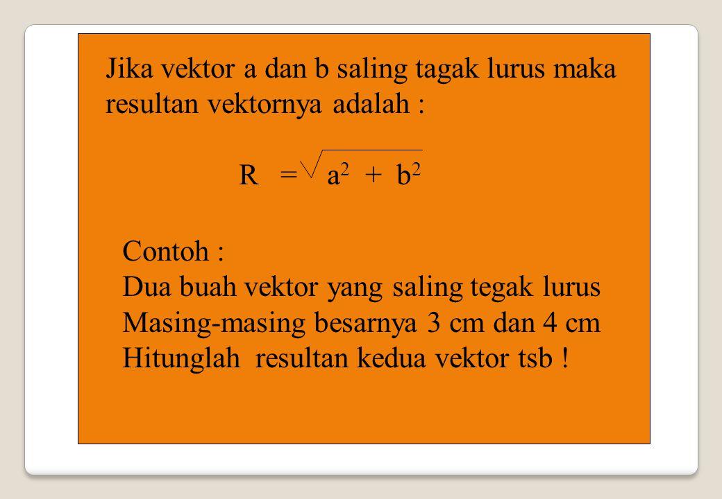 PENJUMLAHAN DUA BUAH VEKTOR a b a + b = c Gambar di atas menunjukkan bahwa a+b = c sedangkan Besar vektor a dan b adalah R = a 2 + b 2 + 2 a b cos θ