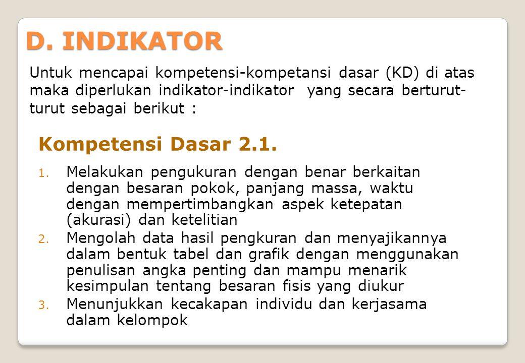 D.INDIKATOR Kompetensi Dasar 2.1. 1.