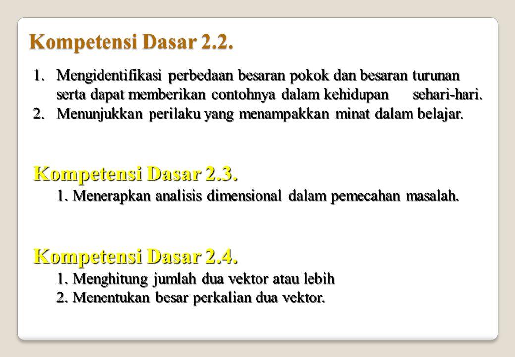 Kompetensi Dasar 2.2.
