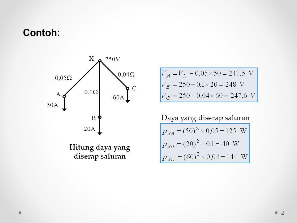 Contoh: Daya yang diserap saluran 50A 20A 60A 0,05  0,1  0,04  250V X A B C Hitung daya yang diserap saluran 12