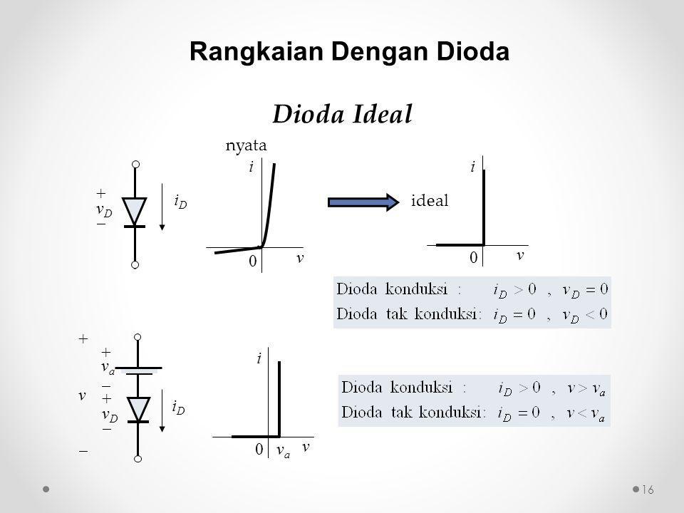 Dioda Ideal i v 0 i v 0 i v 0 vava +vD+vD iDiD +va+va +v+v +vD+vD iDiD nyata ideal 16 Rangkaian Dengan Dioda
