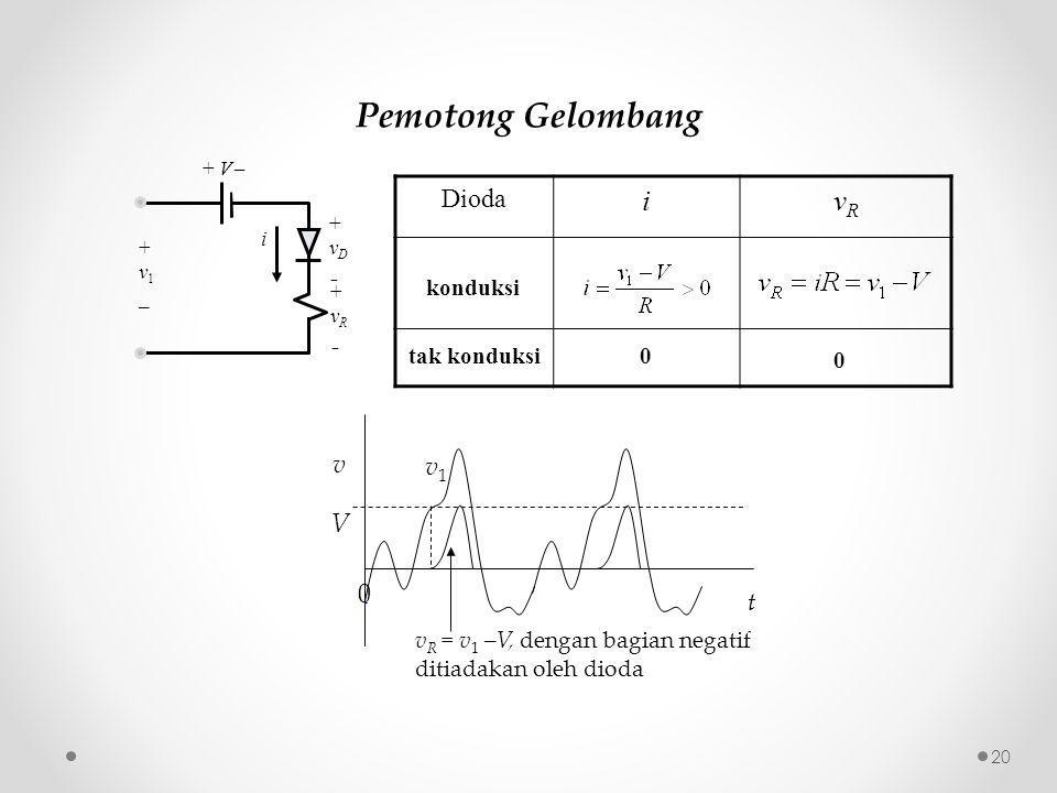 Pemotong Gelombang + V  +vD+vD +vR+vR i +v1_+v1_ Dioda ivRvR konduksi tak konduksi 0 0 v V v1v1 v R = v 1 –V, dengan bagian negatif ditiadakan oleh dioda t 0 20