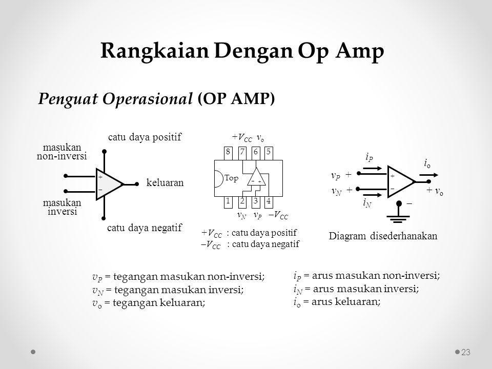 Penguat Operasional (OP AMP) ++ catu daya positif catu daya negatif keluaran masukan non-inversi masukan inversi ++ v P + iPiP v N + iNiN + v o ioio  7272 6363 5454 8181  + v N v P  V CC +V CC v o Top +V CC : catu daya positif  V CC : catu daya negatif v P = tegangan masukan non-inversi; v N = tegangan masukan inversi; v o = tegangan keluaran; Diagram disederhanakan i P = arus masukan non-inversi; i N = arus masukan inversi; i o = arus keluaran; 23 Rangkaian Dengan Op Amp