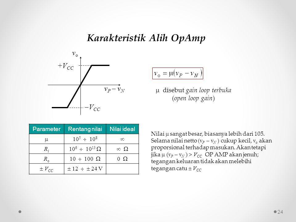 Karakteristik Alih OpAmp v P  v N vovo +V CC  V CC  disebut gain loop terbuka (open loop gain) Nilai  sangat besar, biasanya lebih dari 105.