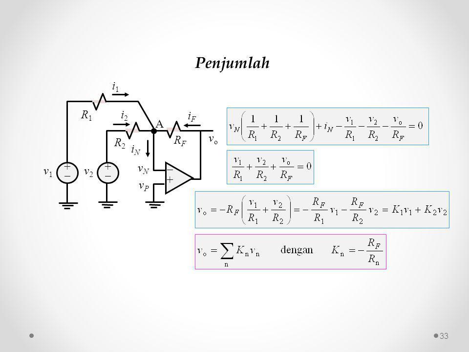 Penjumlah RFRF ++ ++ i2i2 iNiN vPvP v2v2 vNvN R1R1 vo vo iFiF A ++ v1v1 i1i1 R2R2 33