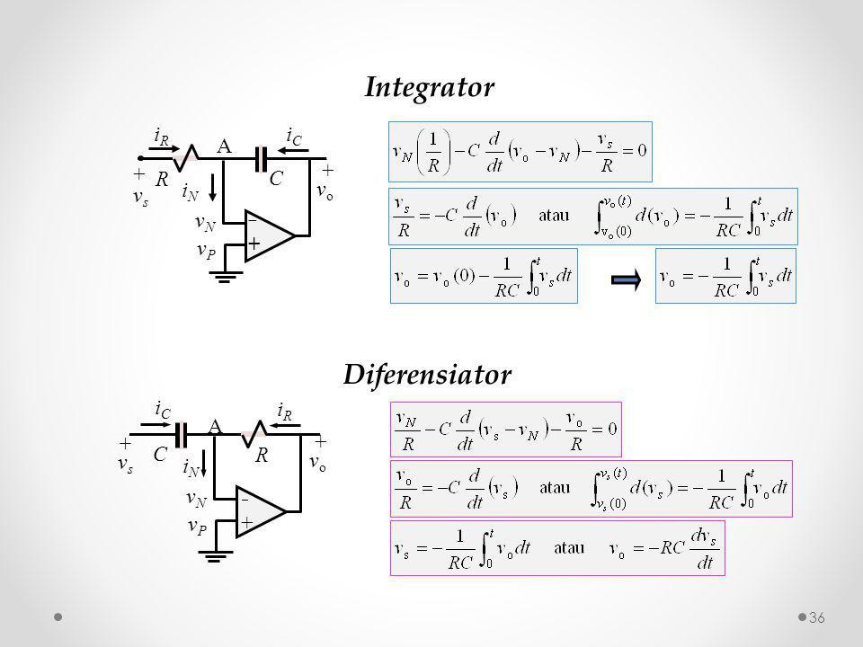 Integrator C ++ iRiR iNiN vPvP +vs+vs vNvN R + v o iCiC A Diferensiator C ++ iCiC iNiN vPvP +vs+vs vNvN R + v o iRiR A 36