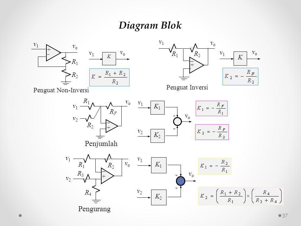 Diagram Blok K v1v1 vovo ++ R1R1 R2R2 vo vo v1 v1 Penguat Non-Inversi K v1v1 vovo R2R2 _+_+ v1v1 R1R1 vo vo Penguat Inversi RFRF ++ v2v2 R1R1 vo vo v1v1 R2R2 Penjumlah K1K1 v1v1 vovo v2v2 ++++ K2K2 K1K1 v1v1 vovo v2v2 ++++ K2K2 R3R3 ++ v2v2 R1R1 vo vo v1v1 R2R2 R4R4 Pengurang 37