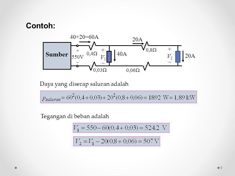 40+20=60A 20A 0,4  0,03  0,8  0,06  Sumber + 550V  40A +V1+V1 20A +V2+V2 Daya yang diserap saluran adalah Tegangan di beban adalah Contoh: 9