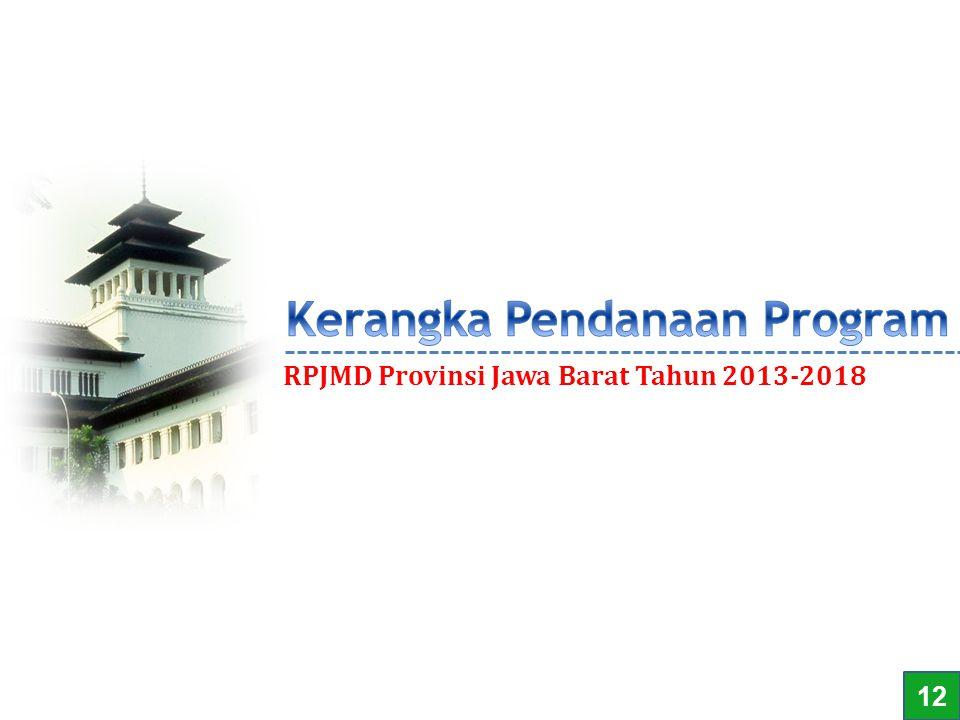 RPJMD Provinsi Jawa Barat Tahun 2013-2018 14 12