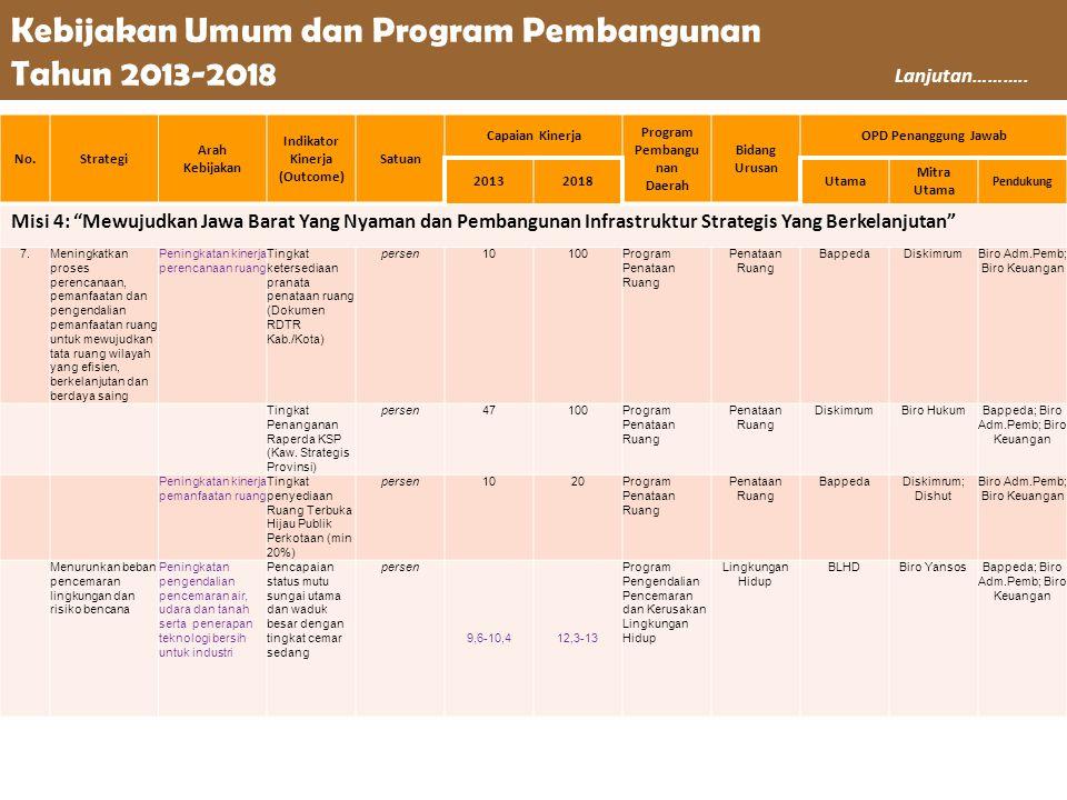 Kebijakan Umum dan Program Pembangunan Tahun 2013-2018 No.Strategi Arah Kebijakan Indikator Kinerja (Outcome) Satuan Capaian Kinerja Program Pembangu