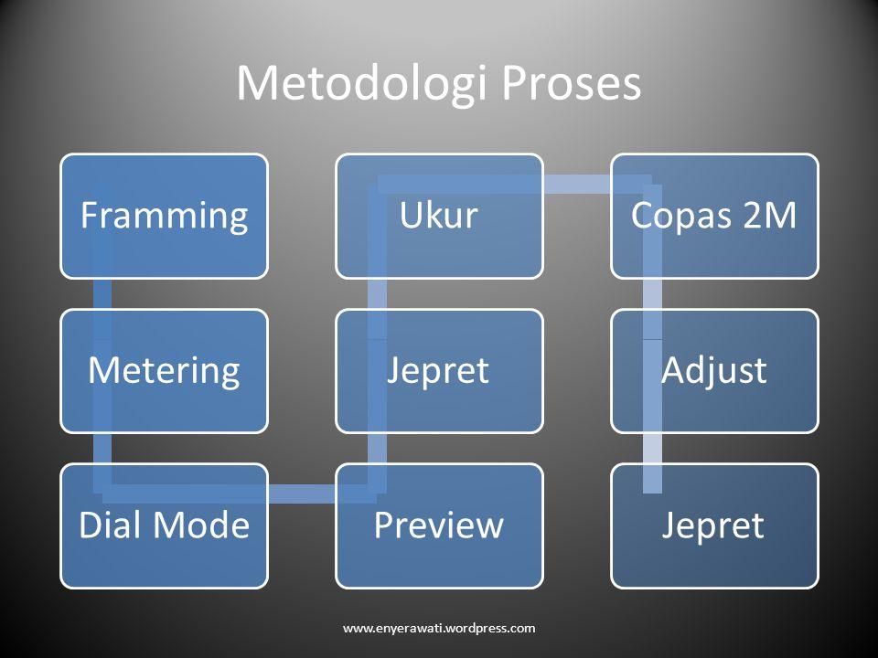 Metodologi Proses FrammingMeteringDial ModePreviewJepretUkurCopas 2MAdjustJepret www.enyerawati.wordpress.com