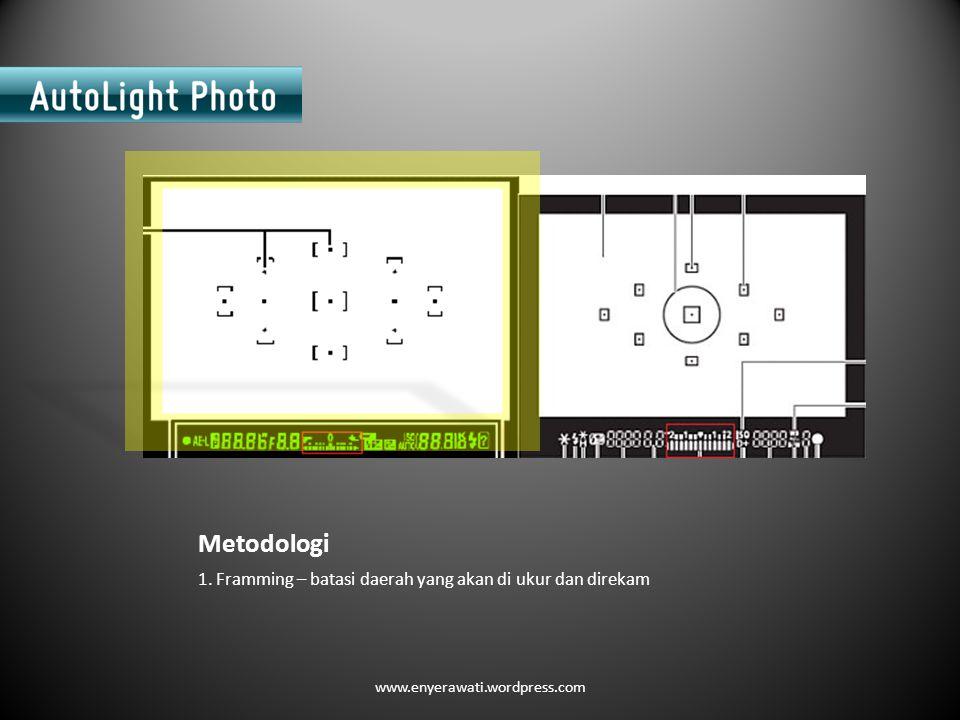 Metodologi 1. Framming – batasi daerah yang akan di ukur dan direkam www.enyerawati.wordpress.com