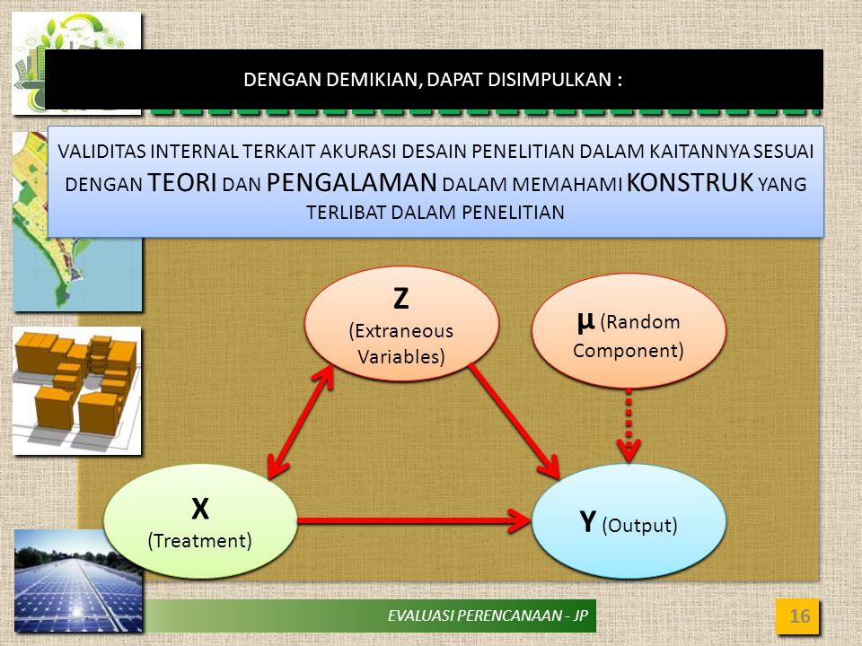 EVALUASI PERENCANAAN - JP 16 DENGAN DEMIKIAN, DAPAT DISIMPULKAN : VALIDITAS INTERNAL TERKAIT AKURASI DESAIN PENELITIAN DALAM KAITANNYA SESUAI DENGAN TEORI DAN PENGALAMAN DALAM MEMAHAMI KONSTRUK YANG TERLIBAT DALAM PENELITIAN Z (Extraneous Variables) X (Treatment) Y (Output) µ (Random Component)