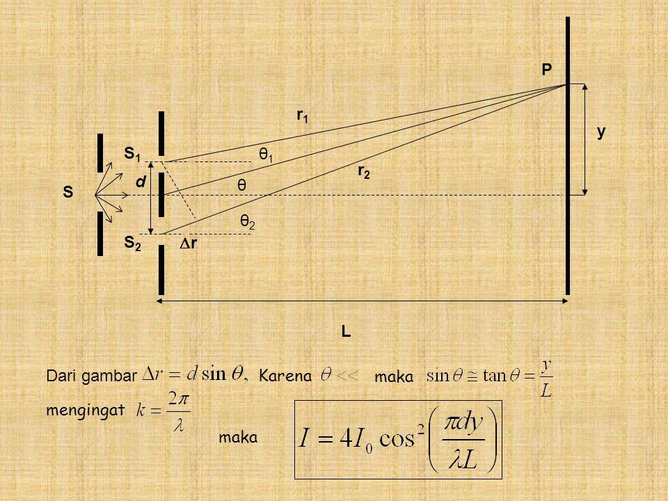 Dari gambar S S1S1 S2S2 L P y r1r1 r2r2 θ1θ1 θ2θ2 d θ rr Karena maka mengingat maka