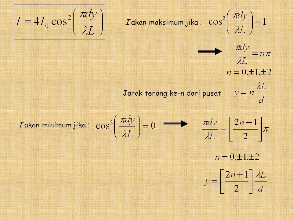 I akan maksimum jika : I akan minimum jika : Jarak terang ke-n dari pusat