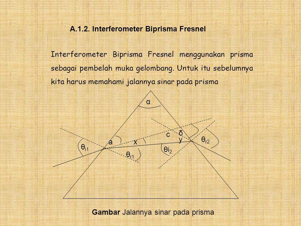 A.1.2. Interferometer Biprisma Fresnel Interferometer Biprisma Fresnel menggunakan prisma sebagai pembelah muka gelombang. Untuk itu sebelumnya kita h