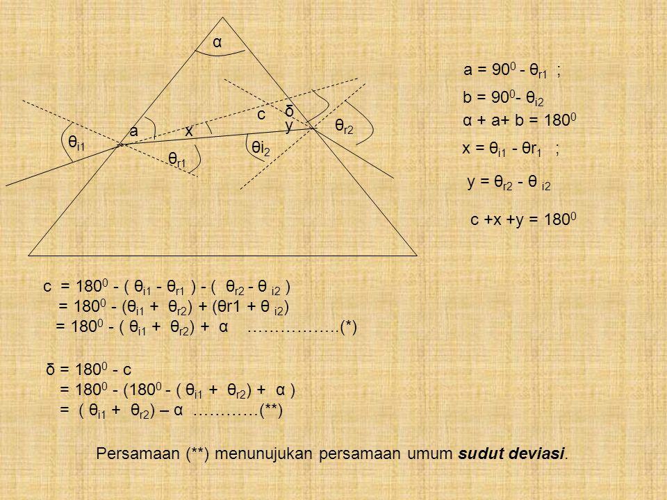 α θ i1 θ r1 ax θi 2 θ r2 δ y c a = 90 0 - θ r1 ; b = 90 0 - θ i2 α + a+ b = 180 0 x = θ i1 - θr 1 ; y = θ r2 - θ i2 c +x +y = 180 0 c = 180 0 - ( θ i1 - θ r1 ) - ( θ r2 - θ i2 ) = 180 0 - (θ i1 + θ r2 ) + (θr1 + θ i2 ) = 180 0 - ( θ i1 + θ r2 ) + α ……………..(*) δ = 180 0 - c = 180 0 - (180 0 - ( θ i1 + θ r2 ) + α ) = ( θ i1 + θ r2 ) – α …………(**) Persamaan (**) menunujukan persamaan umum sudut deviasi.