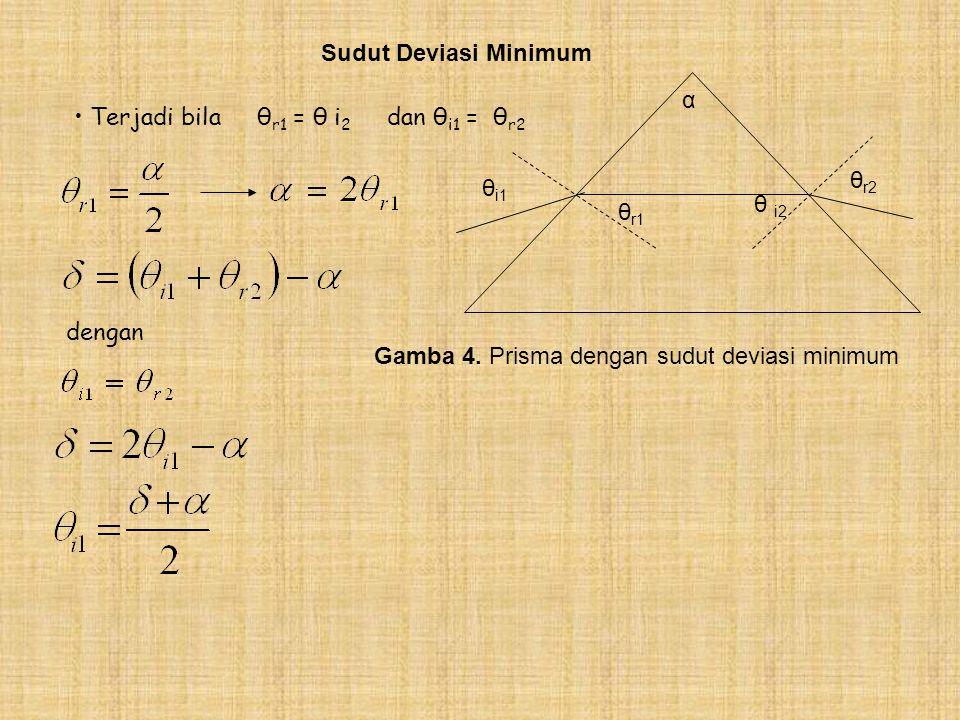 Sudut Deviasi Minimum Terjadi bila θ r1 = θ i 2 dan θ i1 = θ r2 α θ i1 θ r1 θ i2 θ r2 Gamba 4. Prisma dengan sudut deviasi minimum dengan