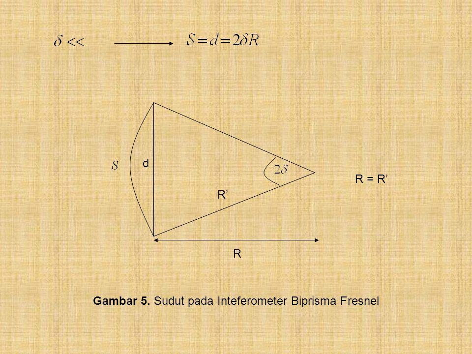 d R' R R = R' Gambar 5. Sudut pada Inteferometer Biprisma Fresnel