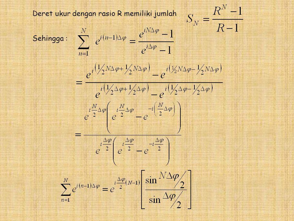 Deret ukur dengan rasio R memiliki jumlah Sehingga :