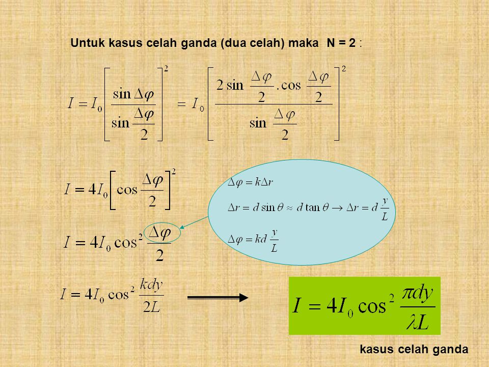 Untuk kasus celah ganda (dua celah) maka N = 2 : kasus celah ganda