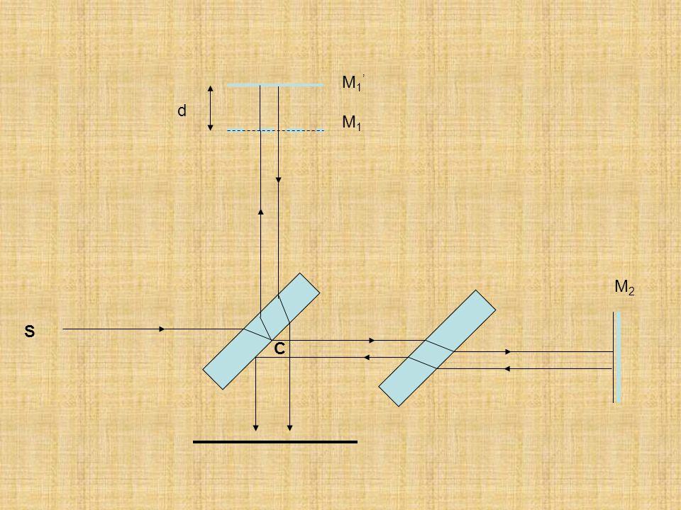 S M2M2 M1M1 d M1'M1' C