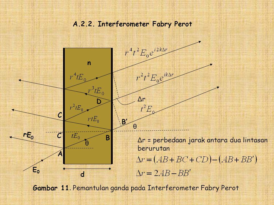 A.2.2. Interferometer Fabry Perot d C C'C' ΔrΔr θ n Gambar 11. Pemantulan ganda pada Interferometer Fabry Perot ΔrΔr = perbedaan jarak antara dua lint