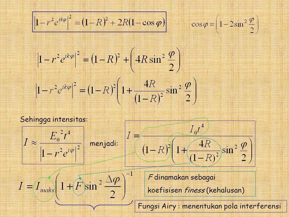 F dinamakan sebagai koefisisen finess (kehalusan) Sehingga intensitas: menjadi: Fungsi Airy : menentukan pola interferensi