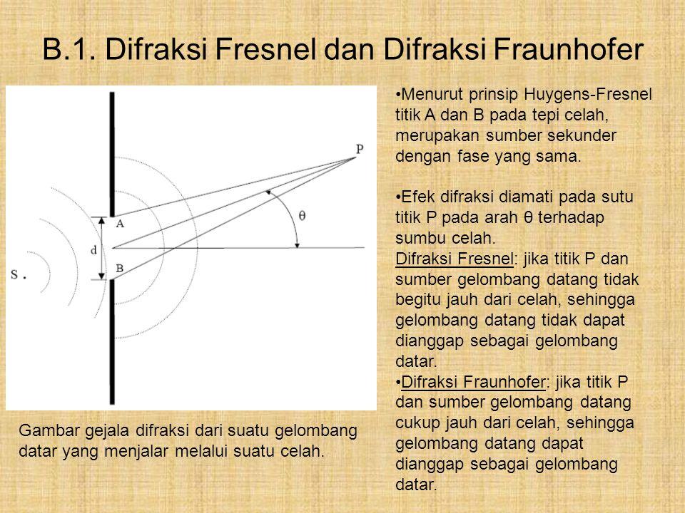 B.1. Difraksi Fresnel dan Difraksi Fraunhofer Menurut prinsip Huygens-Fresnel titik A dan B pada tepi celah, merupakan sumber sekunder dengan fase yan