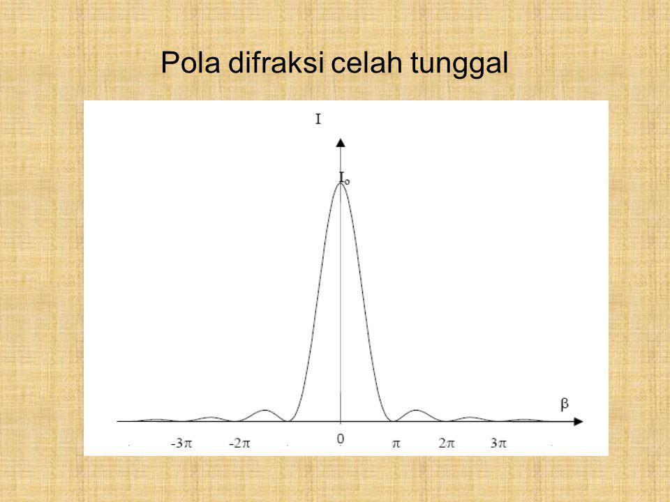 Pola difraksi celah tunggal