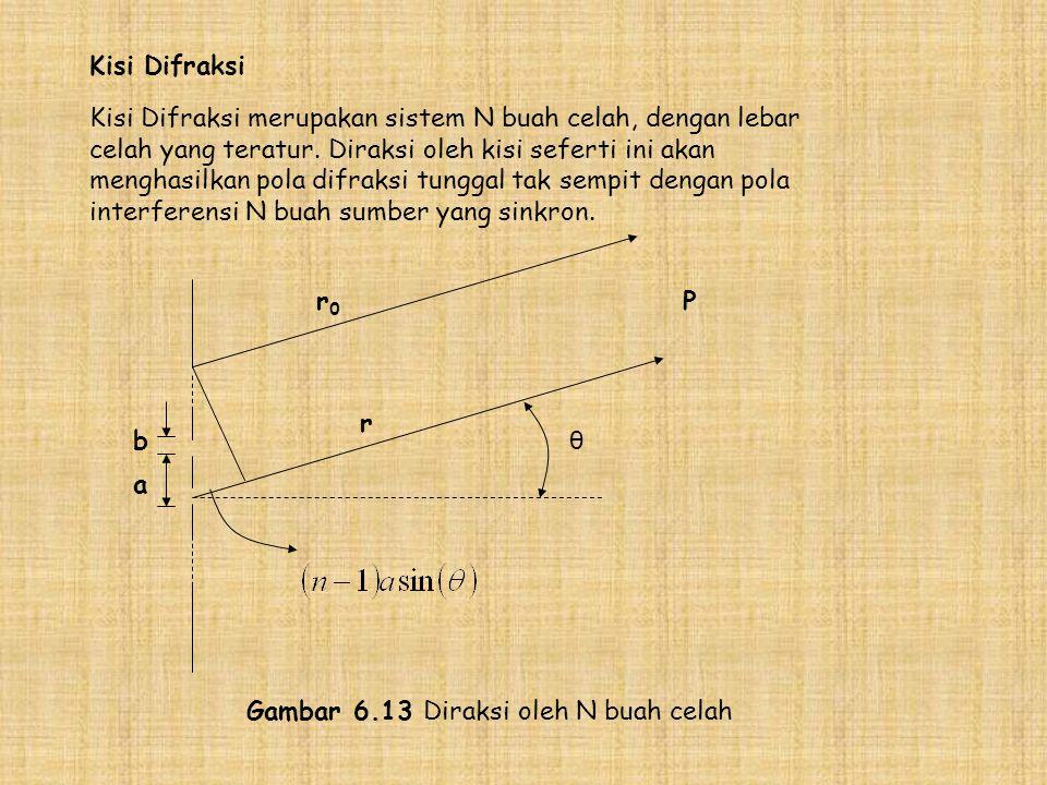Kisi Difraksi Kisi Difraksi merupakan sistem N buah celah, dengan lebar celah yang teratur. Diraksi oleh kisi seferti ini akan menghasilkan pola difra