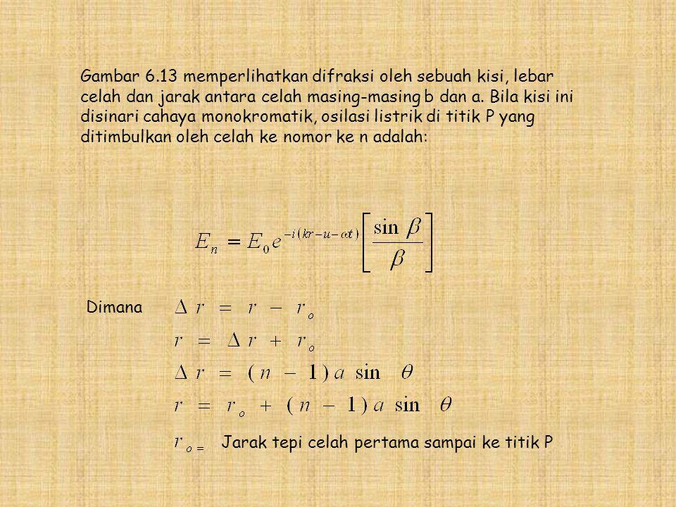Gambar 6.13 memperlihatkan difraksi oleh sebuah kisi, lebar celah dan jarak antara celah masing-masing b dan a. Bila kisi ini disinari cahaya monokrom