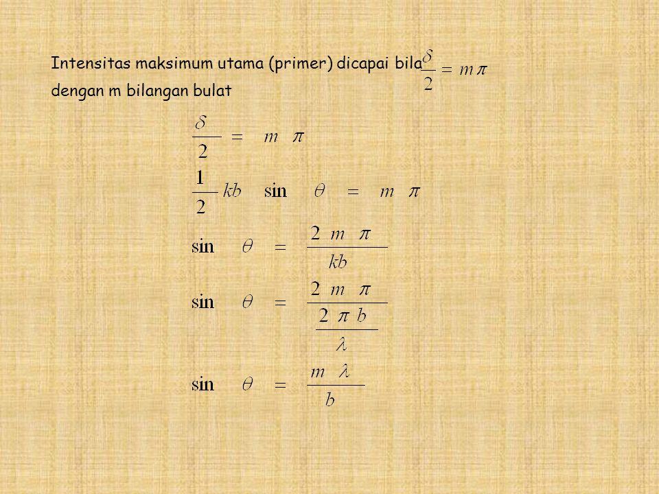 Intensitas maksimum utama (primer) dicapai bila dengan m bilangan bulat
